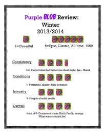 Purple Blob Review