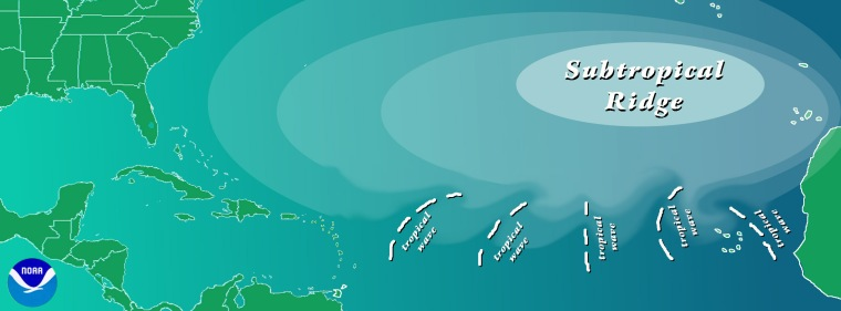 Origin of our North America's tropical cyclones. Image: NOAA
