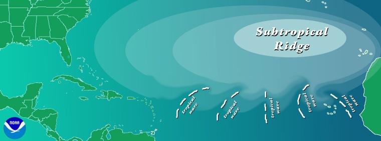 Origin of our North America's tropical cyclones. Image: NOAA
