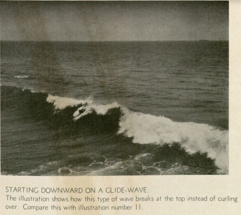 Drummond bodysurfing waves in the art of wave riding